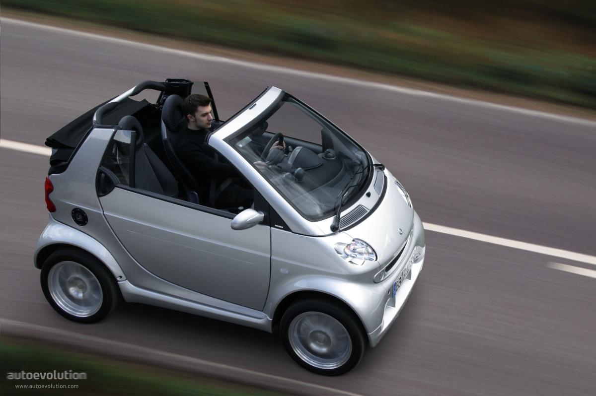 2004 smart fortwo cabrio partsopen. Black Bedroom Furniture Sets. Home Design Ideas